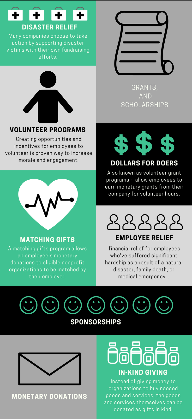 Infographic 9 Examples Of Corporate Social Responsibility Programs