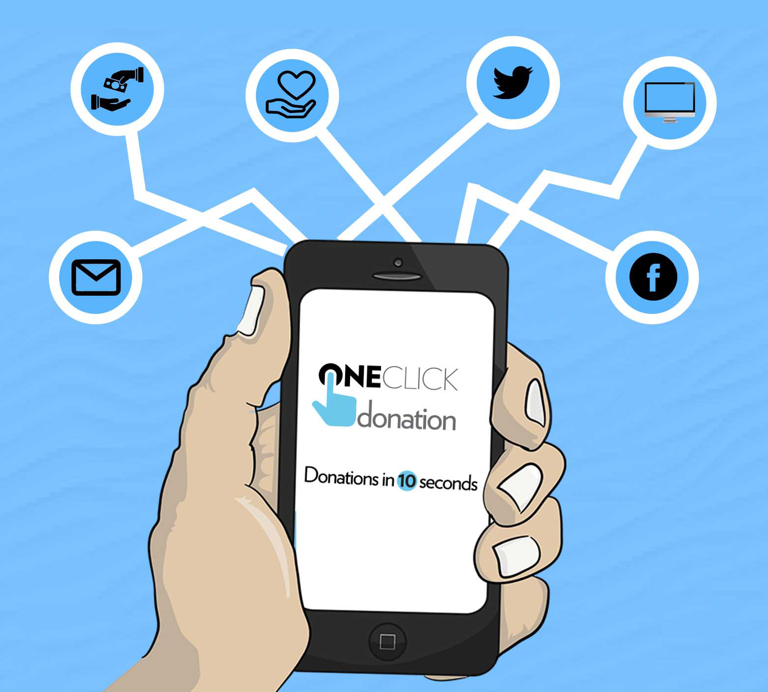 Increase Charitable Donations with Evolving Technology